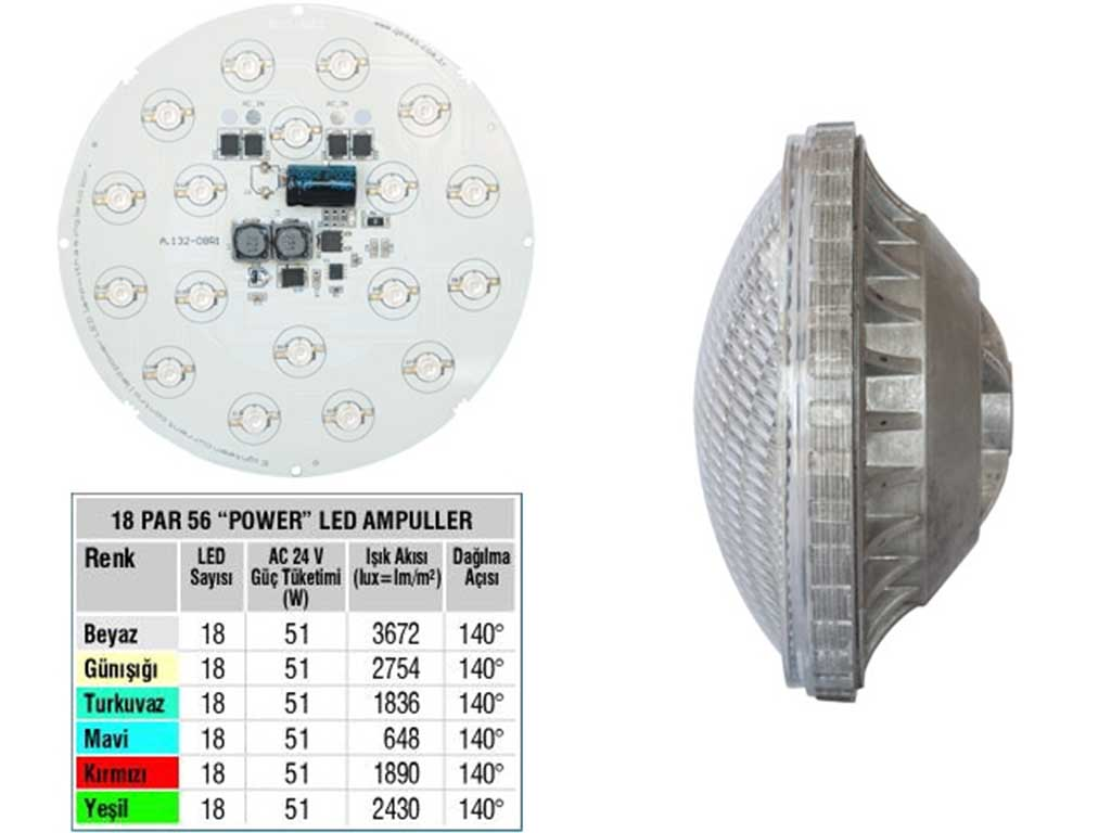 Tek Renkli Par 56 18 Power LED Ampul