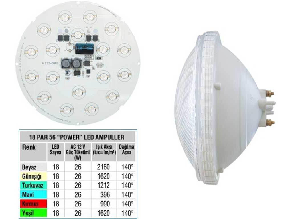 Tek Renkli Par 56 18 Power LED li  Ampul